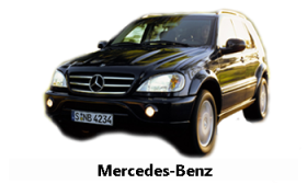 Диагностика автомобиля Mercedes-Benz ML320 W163