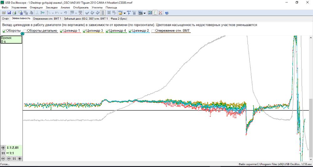снимок экрана программы мотор-тестера CSS